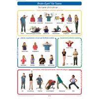 Wandkarte Brain-Gym® für Teens
