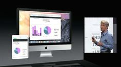 Pin for Later: 9 Ways Your Mac Just Got Cool Again Handoff