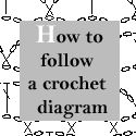 Following Crochet Diagrams - I need this!