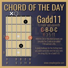 Grow as a guitarist with neat guitar theory graphics, tips and tricks — Ry Naylor Guitar - Guitar Music Theory Lessons Music Theory Lessons, Music Theory Guitar, Music Chords, Lyrics And Chords, Jazz Guitar, Music Guitar, Guitar Chords, Guitar Lessons, Playing Guitar