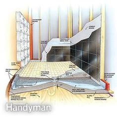 How to Build a Shower Pan - Step by Step: The Family Handyman