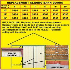 Barn Door Replacement Prices 2012