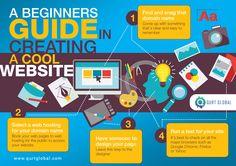 Infographics, Website, Cool Stuff, Books, Libros, Infographic, Book, Book Illustrations, Info Graphics