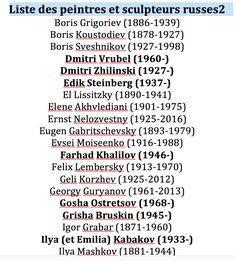 Liste des peintres et sculpteurs russes 2