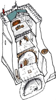 Cross Section of Hexham Gaol