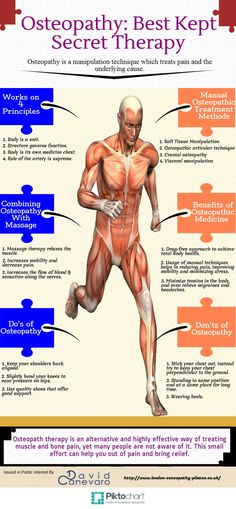 osteopathy-best-kept-secret-therapy-infographic