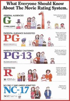 Parental Rating Guidelines| Cultural Difference | Go Au Pair