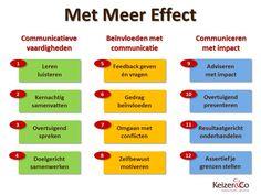Maak het verschil! Gun jezelf een CommunicatieBoost om met meer effect te leren communiceren - Keizer & Co, communicatie en coaching - Utrecht Training And Development, Personal Development, Social Work, Social Skills, Learn Dutch, Classroom Management Strategies, Self Empowerment, Learning Process, Love My Job