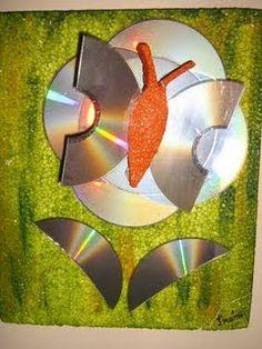 Ajudante da Arte: RECICLAGEM COM CD