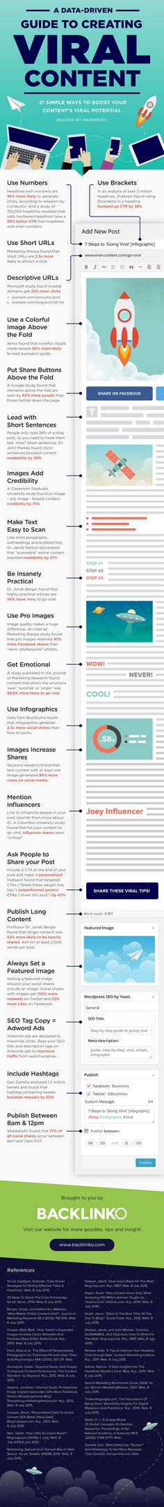 How to Make a Blog Post Go Viral Infographic. Topic: blogger, blogging, online marketing, social media optimization, clickbait, linkbait.