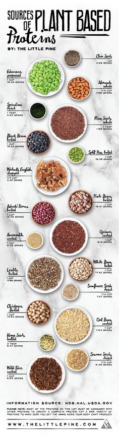For Meatless Monday: | 17 Cheat Sheets Every Home Cook Should Know About