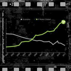 This is the economy. Our company is growing!! Msktb_wraps_4u.myitworks.com