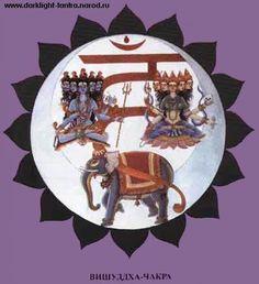 vishuddhachakra