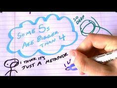 Proof some infinities are bigger than other infinities - Vi Hart. Yes, this video references The Fault in our Stars by John Green. He Said She Said, Tfios, Homeschool Math, The Fault In Our Stars, Science And Technology, Mathematics, Infinity, Geek Stuff, John Green
