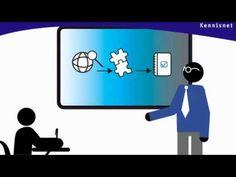 Kennisnet - Nieuwe combinaties in het onderwijs