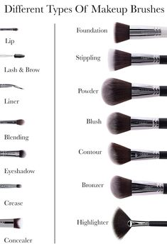 200 Beautiful Makeup Brush Sets Ideas Makeup Makeup Brushes Brush