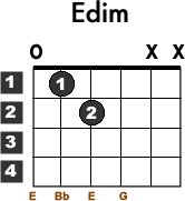 Learn how to play the E diminished guitar chord (also known as Edim) with this free guitar lesson. Chord chart included.