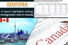 A report highlights raising Immigration rate in Canada