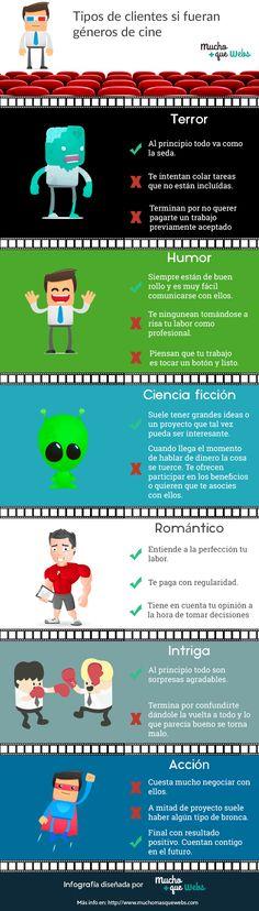 Tipos de clientes como si fueran géneros de cine #infografia #infographic #marketing