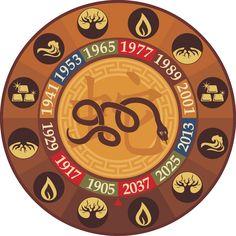 Восточный гороскоп совместимость Змеи     Китайский зодиак: совместимость знака Змеи с остальными восточными знаками