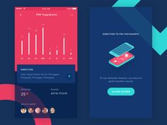 Blood Donation App Concept by Ghani Pradita