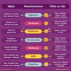 Emagreça em 17 DIAS de Forma Saudável e Fácil. weight loss ideas eating for weight loss cleanses to lose weight weight loss easy for weight loss exercises for weight loss weight loss plan weight loss dinner weight loss workout diets for weightloss Health And Wellness, Health Care, Health Fitness, Mental Health, Colleges For Psychology, Neuroscience, Better Life, Self Improvement, Feel Good