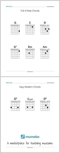 Blank Guitar Tab  Guitars Musicians And Songs