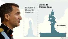 Los Reyes de España inaugurarán la estatua más alta de América en Puerto Rico ~ DUPALU NEWS