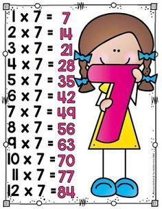Ateliê Educação Infantil: Tabuada de Multiplicação Spanish Lessons For Kids, Preschool Activities, Worksheets, Acting, Education, Beauty Secrets, Abstract, Multiplication Times Table, Crochet Horse