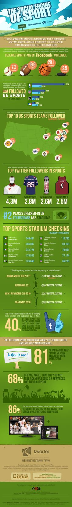 The Social Engine of Sport