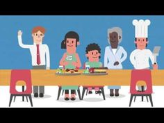 95% of school districts are serving healthier lunches. Those lunches are also looking and tasting better than ever in most schools. Check out the video & tell us your thoughts!
