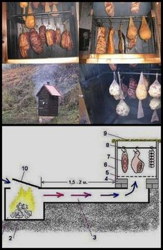How To Build Your Own Backyard Smoker - shoothouse smokehouse & a cabin Backyard Smokers, Outdoor Smoker, Outdoor Oven, Outdoor Cooking, Smoke House Plans, Smoke House Diy, Build A Smoker, Diy Smoker, Homemade Smoker Plans