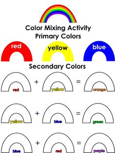 Rainbow Colors | Primary and Secondary Colors Mixing Activity | Visual Arts | Preschool Lesson Plan Printable Activities