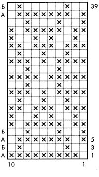 Giallo/ Viola Chart of the knitted mosaic pattern b)