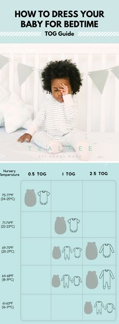 How to dress your baby for bedtime with TOG guide. How warm should your baby sleeping bag be? What is TOG? How to layer your baby for the right temperature