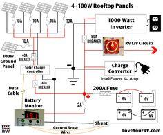 Schematic diagram of our RV solar power system - http://www.loveyourrv.com/diy-rv-boondocking-power-system/