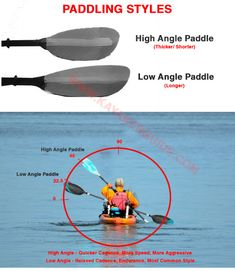 Paddle is a key part of Kayak,which is used in different types of pedals.The pedal is made up of various models and different size.Here some tope kayak paddle who are very useful. Kayak Camping, Canoe And Kayak, Kayak Fishing, Sea Kayak, Saltwater Fishing, Kayak For Beginners, Kayaks For Sale, Kayak Cart, Recreational Kayak