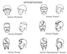 прически козаков текст находится здесь - http://wird.ru/forum/viewtopic.php?f=1&t=492&p=30612#p30612