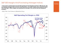 Declining PMIs signal margin pressures for S companies.