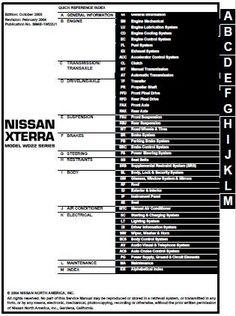 2000 nissan pathfinder service and repair manual nissan pathfinder rh pinterest com 2000 nissan xterra repair manual 2013 Nissan Xterra