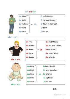 he she it - Bildung Study German, Learn German, Learn Dutch, Learn French, German Grammar, German Words, Deutsch Language, Germany Language, Vocabulary Activities