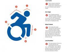 La rappresentazione passiva e impotente che caratterizza la tradizionale icona dei disabili cambia identità: viene sostituita da una versione dinamica in cui il corpo della persona sulla sedia a rotelle è proteso in avanti mentre le braccia sono intente a muovere le ruote. The Accessib