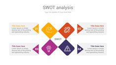 SWOT analysis is an impressive chart template to identify strengths, weaknesses, opportunities, and threats related to business competition or project planning concepts through shape diagrams. 49 Unique slides designed by professionals that you can easily edit and fill out with your personal content, All objects are vectors objects, and they are fully editable, all icons used are smart object and vector Swot Analysis, Slide Design, All Icon, Type Setting, Powerpoint Presentation Templates, Lorem Ipsum, Vectors, Competition, Illustrator