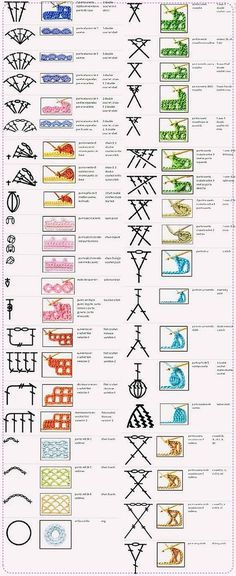 Crochet Stitch Symbols Crochet Symbols and how it looks after crocheting. Words are in Spanish and it is a Jpeg, so it cannot be translated. The post Crochet Stitch Symbols appeared first on Hushist.Watch This Video Beauteous Finished Make Crochet Lo Crochet Stitches Patterns, Stitch Patterns, Knitting Patterns, Knitting Charts, Knitting Stitches, Knitting Needles, Different Crochet Stitches, Crochet Stitches Free, Knitting Basics