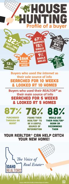 Your REALTOR®can help you catch your new home!