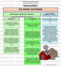 FORMAS DE AQUISIÇÃO DA PROPRIEDADE IMÓVEL Por Alexandre Ferreira  Classificação : Originária – Quando desvin...