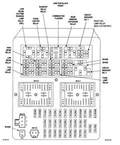 H8qtb Ford Relay Wiring Diagram moreover 1986 Ford F250 Fuse Box Diagram together with 2016 Kia Sportage Parts Diagram Html moreover T12557420 Laguna dynamic cruise control not moreover Jeep Yj Parts Diagram. on fuse box jeep wj