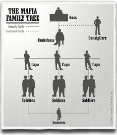 The Family Three