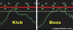 kick and bass eq charts