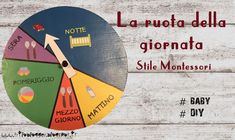 Build a Montessori-style wheel of the day.- Costruire una ruota della giornata in stile Montessoriano. Fai da te i giochi pe… Build a Montessori-style wheel of the day. Do the games for children yourself with recycled material. How To Speak Italian, Italian Words, First Day First Grade, Social Service Jobs, Phrases And Sentences, Italian Vocabulary, Learning A Second Language, Grammar Lessons, Maria Montessori